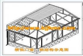 北京玫瑰园玻璃阳光房装修案例